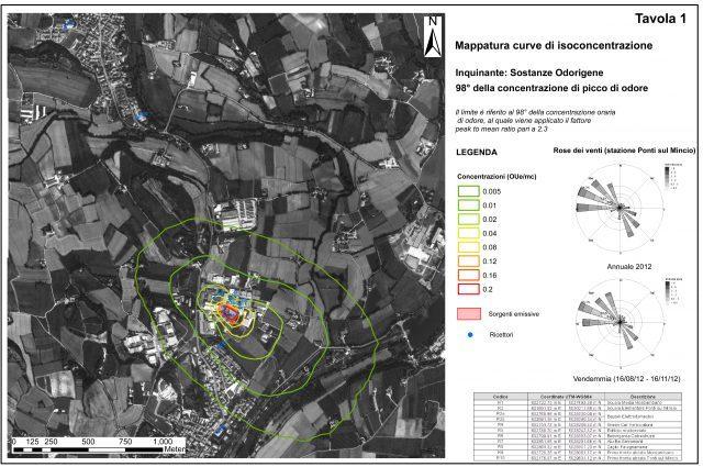 Mappatura isoconcentrazione odore sostanza inquinante